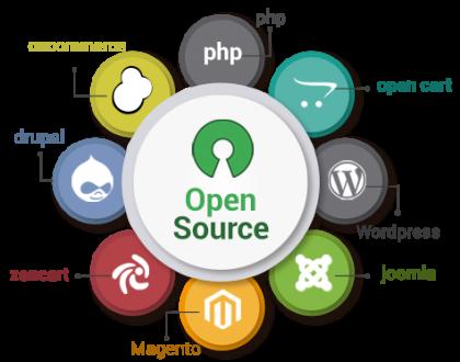 Mã nguồn mở là gì? Top các mã nguồn mở tốt nhất hiện nay!