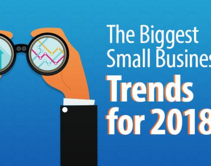 Tổng hợp các xu hướng kinh doanh 2019, ý tưởng kinh doanh nhanh giàu