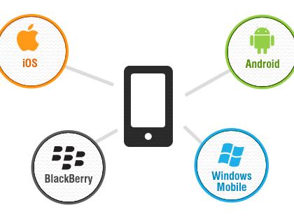Nền tảng platforms là gì? Các nền tảng platforms phổ biến hiện nay