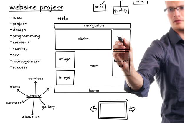 Layouts website là gì? Thiết kế layouts website có khó không ?
