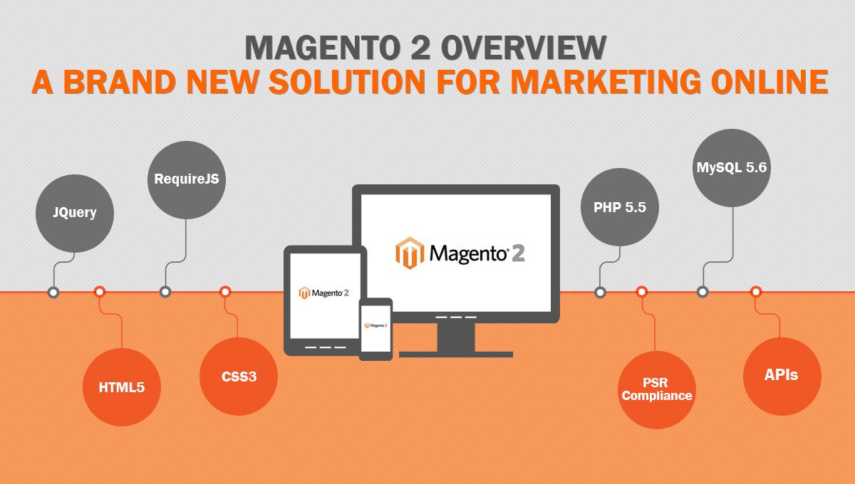 10 lý do nên chọn nền tảng Magento khi thiết kế web thương mại điện tử