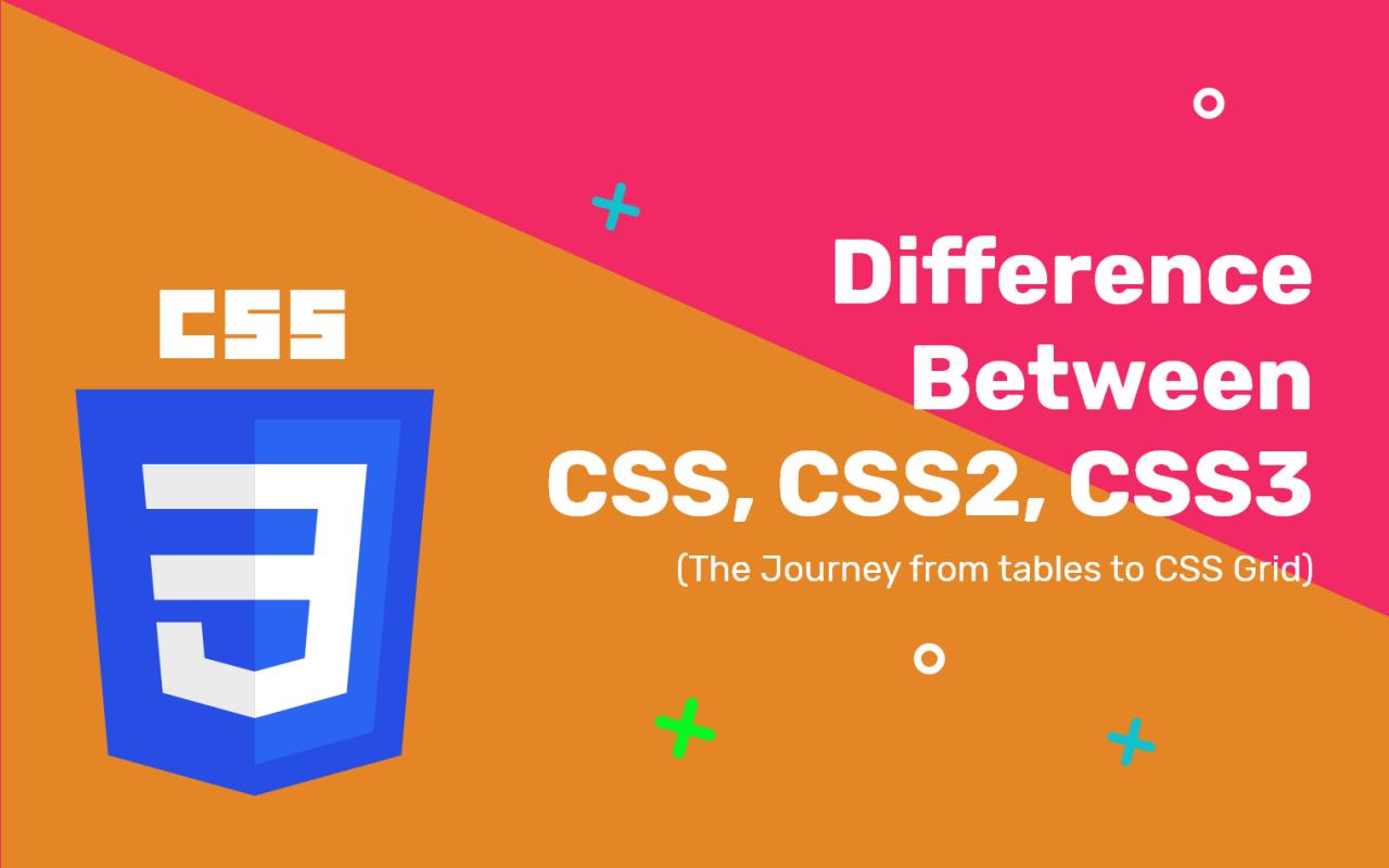 CSS3 là gì ? Sự khác nhau giữa CSS và CSS3