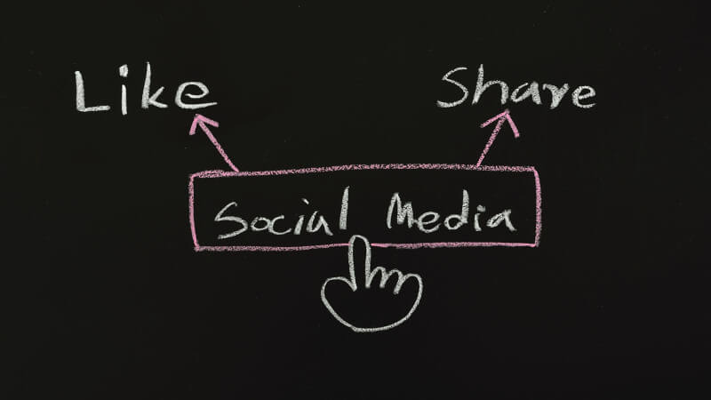 Social Media Marketing là gì? Các loại hình Social Media Marketing