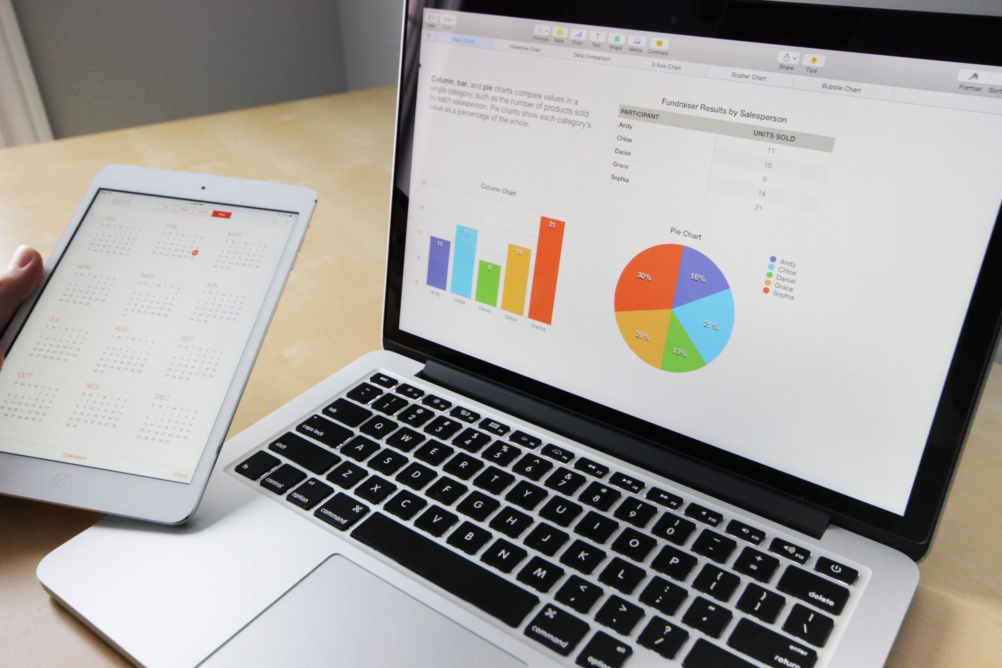 Phần mềm độc quyền là gì ? Phần mềm thương mại và phần mềm nguồn mở khác nhau gì